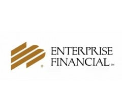 Image for Enterprise Financial Services Corp (NASDAQ:EFSC) Forecasted to Post FY2021 Earnings of $3.98 Per Share