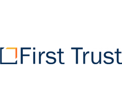 Image about Commonwealth Equity Services LLC Boosts Stock Position in First Trust NASDAQ Cybersecurity ETF (NASDAQ:CIBR)