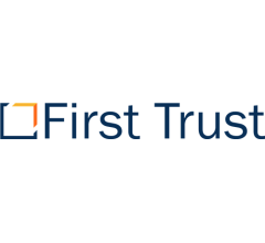 Image for First Trust TCW Opportunistic Fixed Income ETF (NASDAQ:FIXD) Raises Dividend to $0.06 Per Share