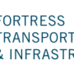 Fortress Transprtn and Infr Investrs (NYSE:FTAI) Rating Increased to Hold at Zacks Investment Research