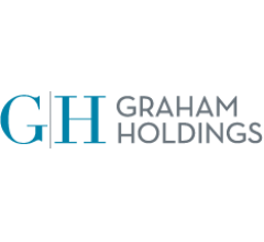 Image for Chegg (NYSE:CHGG) vs. Graham (NYSE:GHC) Critical Comparison