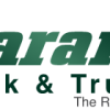 "Zacks: Guaranty Bancshares, Inc. (GNTY) Receives Consensus Rating of ""Hold"" from Analysts"