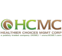 Image for Healthier Choices Management Corp. (OTCMKTS:HCMC) Sees Large Drop in Short Interest