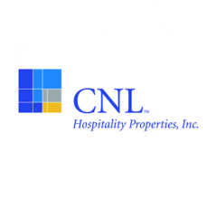 Image for ProShare Advisors LLC Sells 9,431 Shares of Service Properties Trust (NASDAQ:SVC)