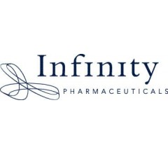 """Image for Infinity Pharmaceuticals (NASDAQ:INFI) Upgraded to """"Overweight"""" at Wells Fargo & Company"""