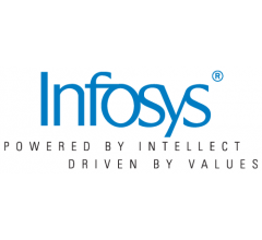 Image for FY2022 EPS Estimates for Infosys Limited Boosted by Wedbush (NYSE:INFY)