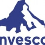 Invesco California Value Mncpl Incm Trst (NYSE:VCV) Stock Crosses Below 200 Day Moving Average of $12.79