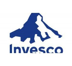 Image for Invesco CEF Income Composite ETF (NYSEARCA:PCEF) Sees Large Volume Increase