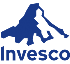 Image for Cavalier Investments LLC Purchases 1,872 Shares of Invesco DWA Healthcare Momentum ETF (NASDAQ:PTH)