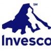 Invesco  Sets New 12-Month Low at $18.52