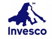 21,304 Shares in Invesco Ltd. (NYSE:IVZ) Acquired by Voloridge Investment Management LLC