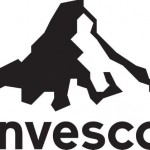 Invesco Mortgage Capital (IVR) Earns Daily Media Impact Score of 3.50