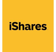 Image for United Capital Financial Advisers LLC Raises Stake in iShares ESG Aware MSCI EM ETF (NASDAQ:ESGE)