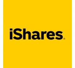 Image for Short Interest in iShares MSCI Global Impact ETF (NASDAQ:SDG) Decreases By 50.8%