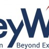 Recent Research Analysts' Ratings Changes for KEYW