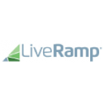 LiveRamp Holdings, Inc. (NYSE:RAMP) Receives $81.73 Consensus Target Price from Brokerages