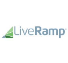 Image for LiveRamp Holdings, Inc. (NYSE:RAMP) Stock Holdings Lessened by Legal & General Group Plc