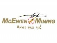 McEwen Mining Inc (NYSE:MUX) Short Interest Down 27.7% in January