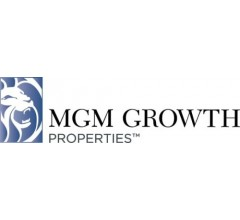 Image for MGM Growth Properties (NYSE:MGP) Reaches New 1-Year High at $38.24