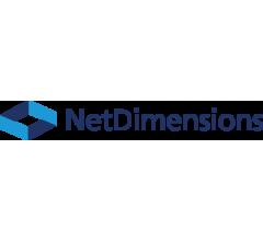 Image for (NETDY) (OTCMKTS:NETDY) Shares Up 3.9%