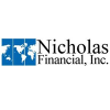 Nicholas Financial, Inc.  CFO Kelly M. Malson Purchases 1,610 Shares