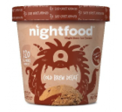 Image for Short Interest in NightFood Holdings, Inc. (OTCMKTS:NGTF) Increases By 21.4%