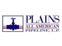 Plains All American Pipeline, L.P. (NYSE:PAA) Forecasted to Post Q4 2019 Earnings of $0.53 Per Share