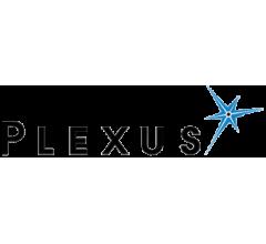Image for Plexus (LON:POS) Stock Price Down 10.2%