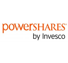 Image for Ameritas Investment Company LLC Acquires Shares of 5,010 Invesco Financial Preferred ETF (NYSEARCA:PGF)