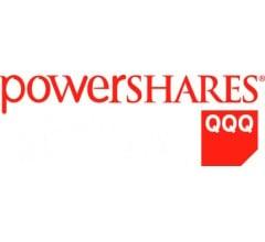 Image for Northeast Financial Consultants Inc Purchases 881 Shares of Invesco QQQ Trust (NASDAQ:QQQ)