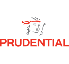 Image for Prudential (LON:PRU) Share Price Passes Below Two Hundred Day Moving Average of $1,481.26