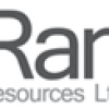 Range Resources   Shares Down 13.2%