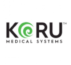 Image for Caxton Associates LP Buys New Shares in Repro Med Systems, Inc. (NASDAQ:KRMD)
