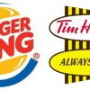 Restaurant Brands International  Receiving Somewhat Favorable Media Coverage, Study Shows