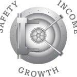 Insider Buying: Safehold Inc (NYSE:SAFE) Major Shareholder Purchases 22,500 Shares of Stock