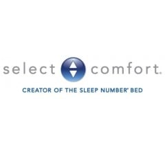 Image for Sleep Number (NASDAQ:SNBR) Issues FY21 Earnings Guidance