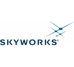 Image for Marco Investment Management LLC Invests $1.99 Million in Skyworks Solutions, Inc. (NASDAQ:SWKS)