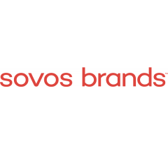 Image for Sovos Brands (NASDAQ:SOVO) Earns Outperform Rating from Analysts at Credit Suisse Group