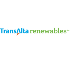 Image for TransAlta Renewables Inc. (TSE:RNW) to Issue $0.08 Monthly Dividend