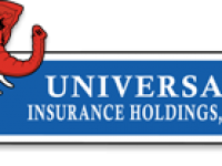 Universal Insurance (NYSE:UVE) Issues FY 2021 After-Hours Earnings Guidance