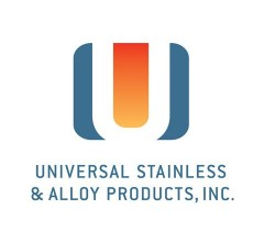Image for Universal Stainless & Alloy Products (NASDAQ:USAP) Rating Increased to Buy at Zacks Investment Research