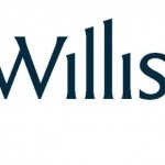 Tealwood Asset Management Inc. Boosts Stake in Willis Towers Watson PLC (NASDAQ:WLTW)
