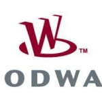 Woodward, Inc.Common Stock (NASDAQ:WWD) Shares Sold by State of Tennessee Treasury Department