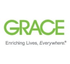 Image about Gabelli Funds LLC Has $11.54 Million Stock Holdings in W. R. Grace & Co. (NYSE:GRA)