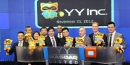 YY Inc  Shares Acquired by Sylebra Capital Ltd