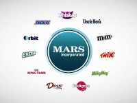 Mars Inc. Purchasing VCA Inc. For $7.7 Billion