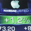 Apple CEO Stock Award Tied to Performance of the Shares