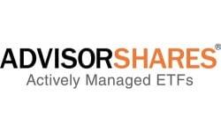 AdvisorShares Pure US Cannabis ETF logo