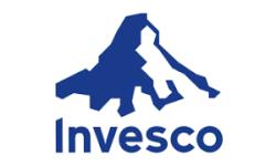 Invesco DB Commodity Index Tracking Fund logo