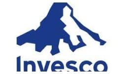 Invesco S&P MidCap Momentum ETF logo
